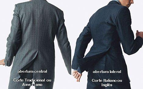 Tipos de aberturas dos ternos